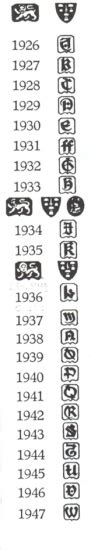 English silver marks: marks and hallmarks of Chester