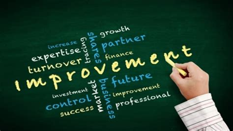 Continual improvement process according to the ISO 9001