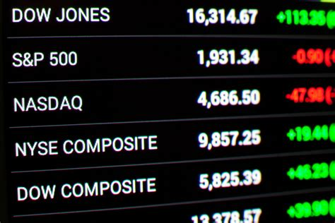 The Dow Jones Industrial Average Is a Joke of an Index