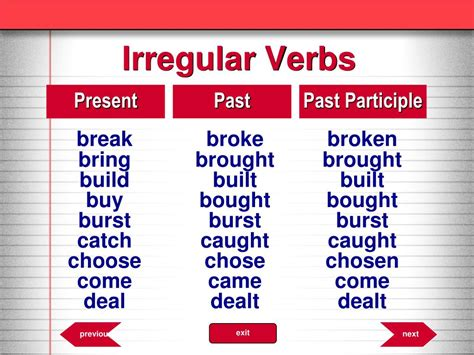 PPT - Using Verbs Correctly PowerPoint Presentation, free